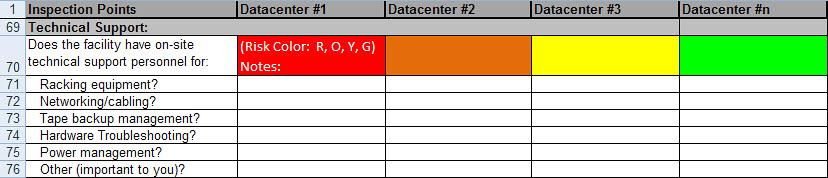 Noteson: Risk Management – Datacenter Assessment – Part Iii